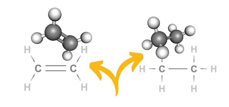 Ethylene - Ethane Separation