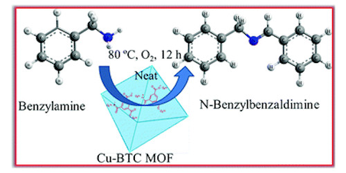 A Cu-BTC metal–organic framework (MOF) as an efficient heterogeneous catalyst for the aerobic oxidative synthesis of imines from primary amines under solvent free conditions