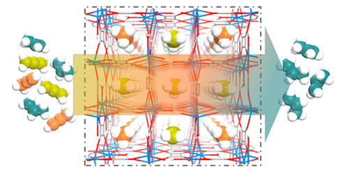 Calcium-Based Metal–Organic Framework for Simultaneous Capture of Trace Propyne and Propadiene from Propylene