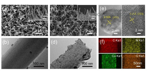 MOF-derived lithiophilic CuO nanorod arrays for stable lithium metal anode