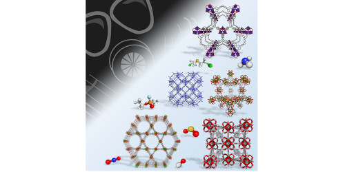 Metal–Organic Frameworks against Toxic Chemicals
