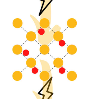 Electrochemical Sensor - MOF acts as conductor after adsorbing molecules