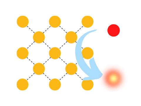 Catalytic luminescence-based sensor material